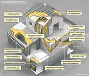 Курская область утеплить дом строения: ппу,  пенополиуретаном,  пеноизол